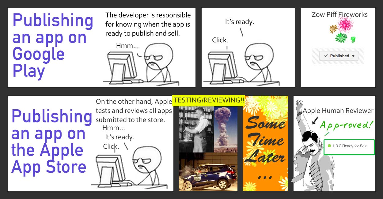 publishing apps on google play versus apple itunes - a rage comics infographic